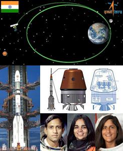 India MOM GSLV